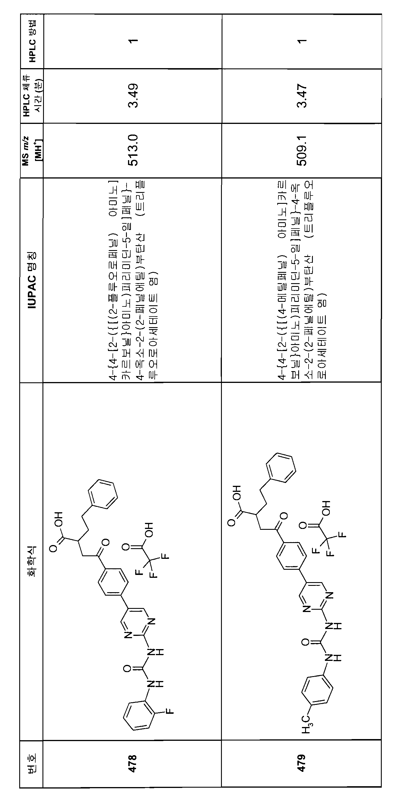 Figure 112007082249387-PCT00296