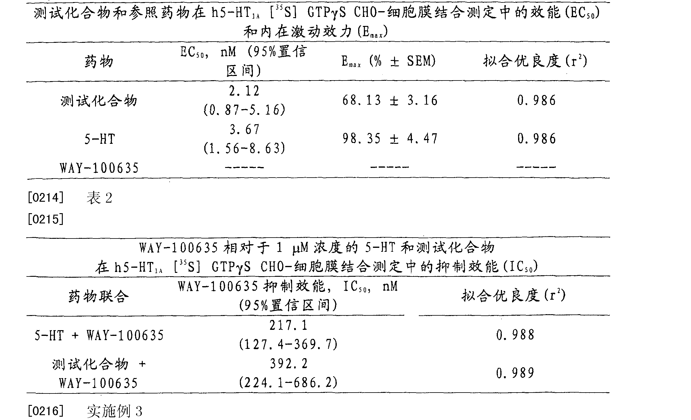 Figure CN102172401AD00191