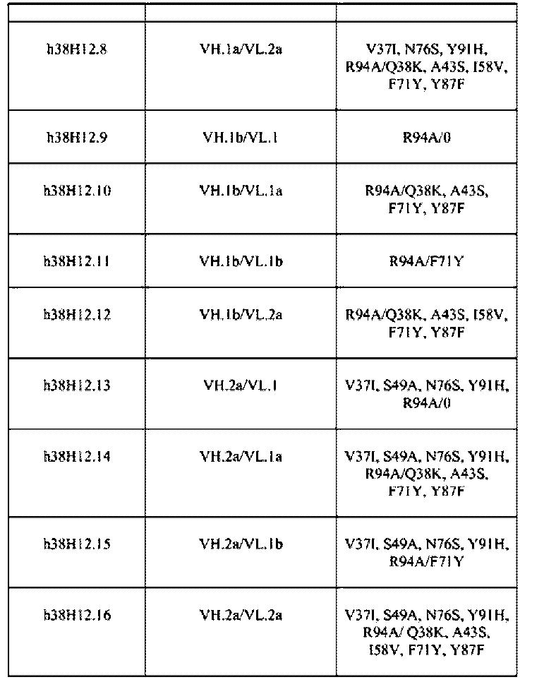 Figure CN102906113BD01101