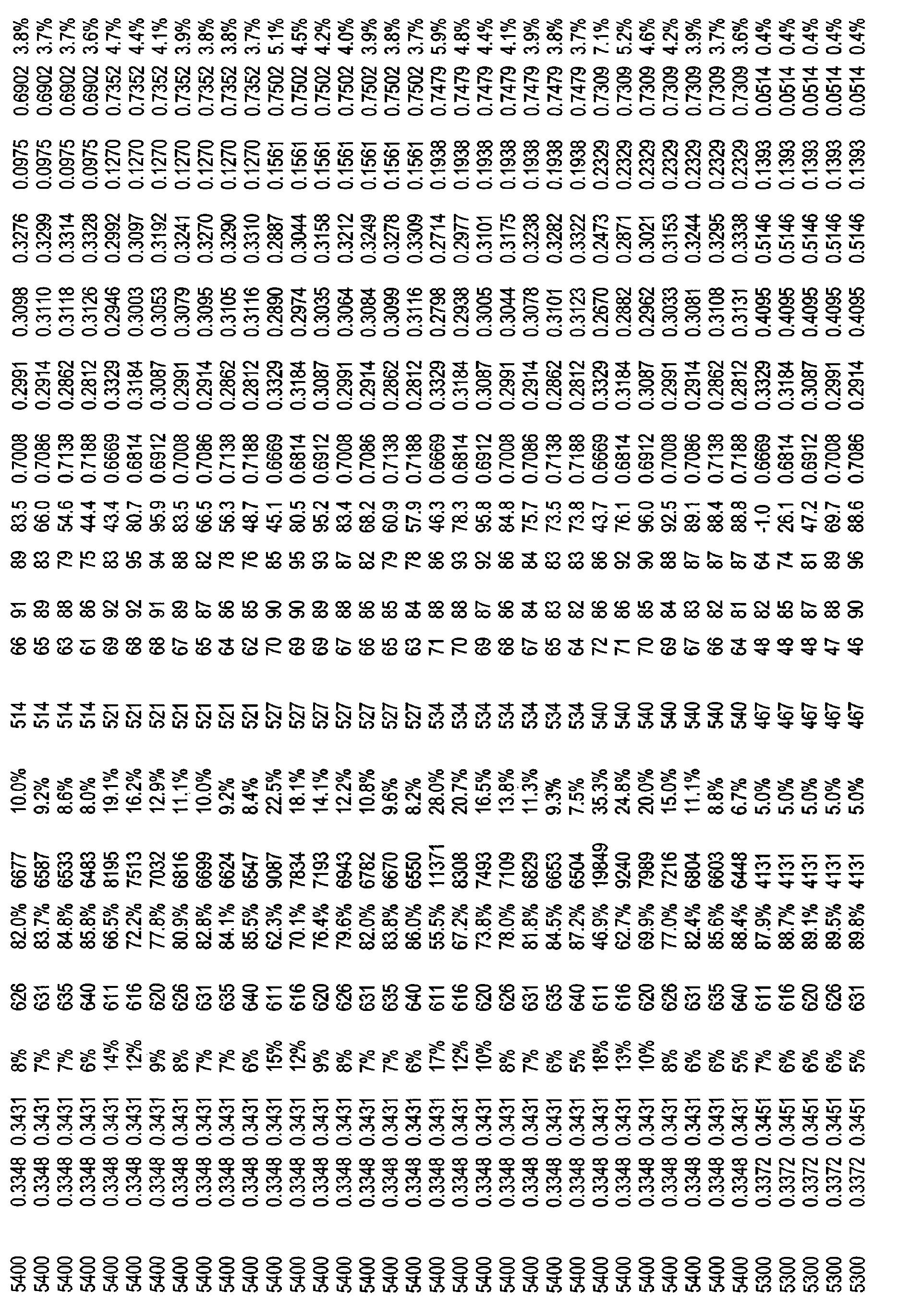 Figure CN101821544BD00551