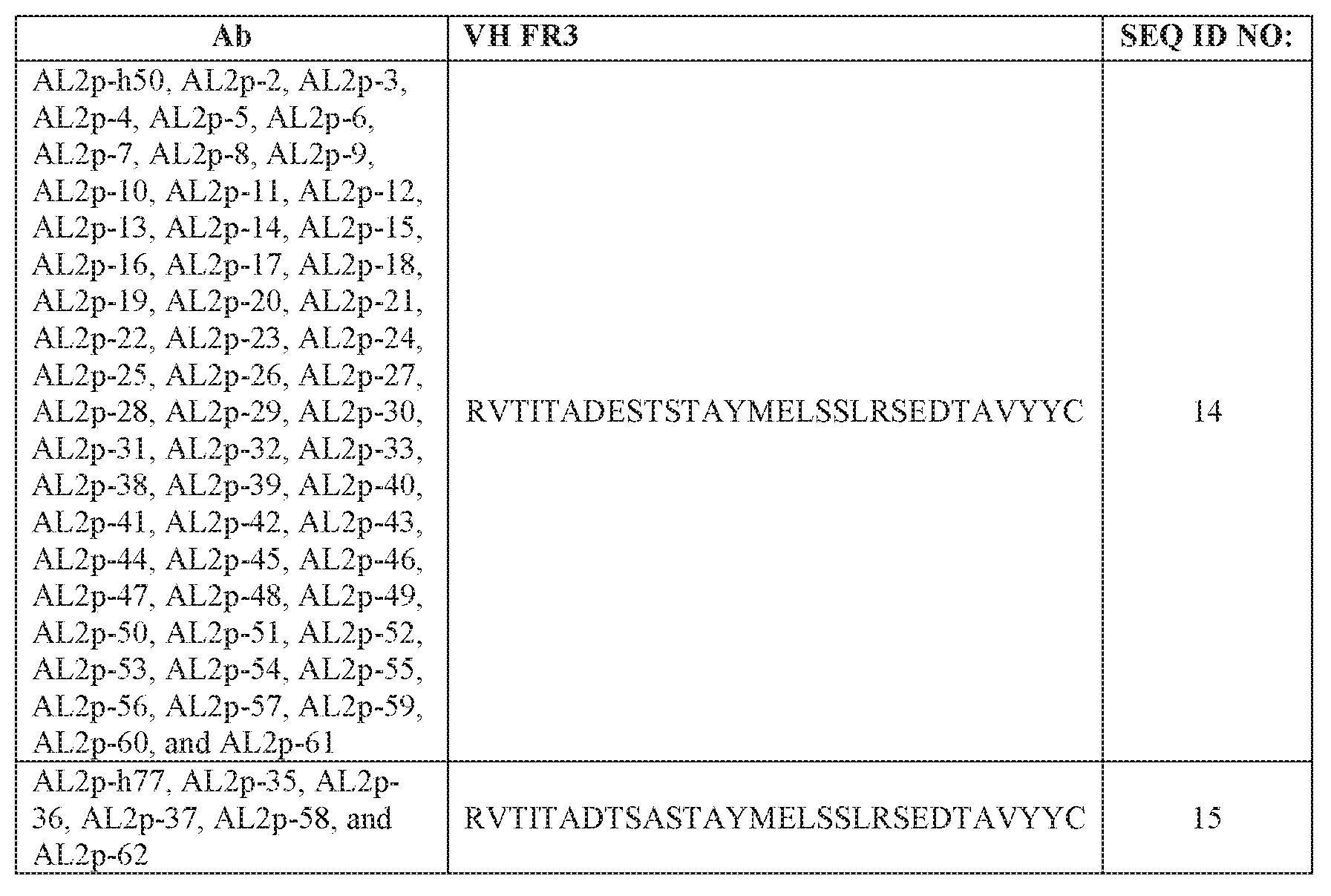Figure imgf000240_0003