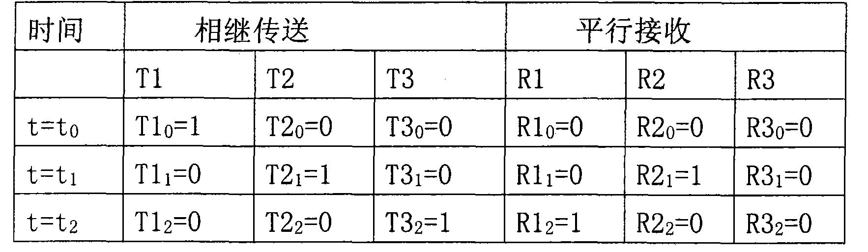 Figure CN101878591BD00103