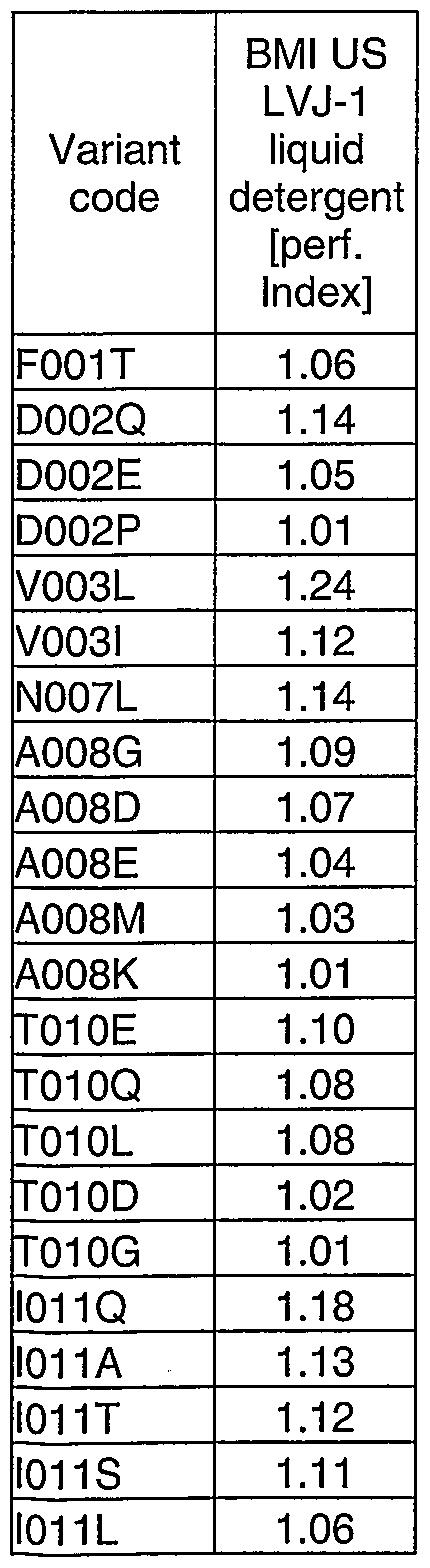 Figure imgf000283_0004