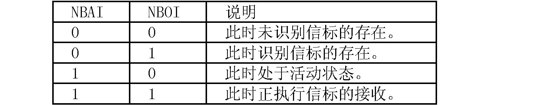 Figure CN101668345BD00111