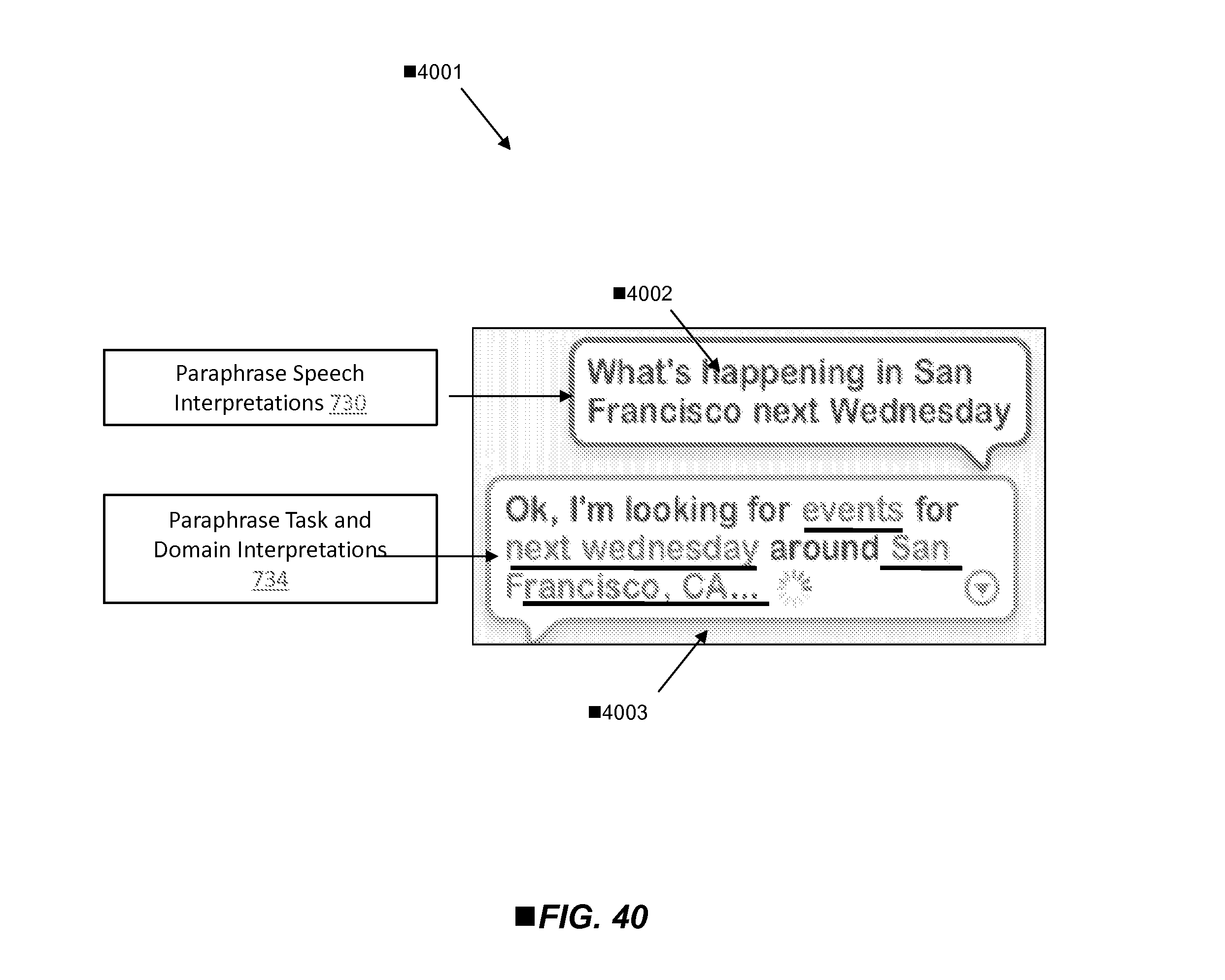 US20130110515A1 - Disambiguation Based on Active Input Elicitation by  Intelligent Automated Assistant - Google Patents
