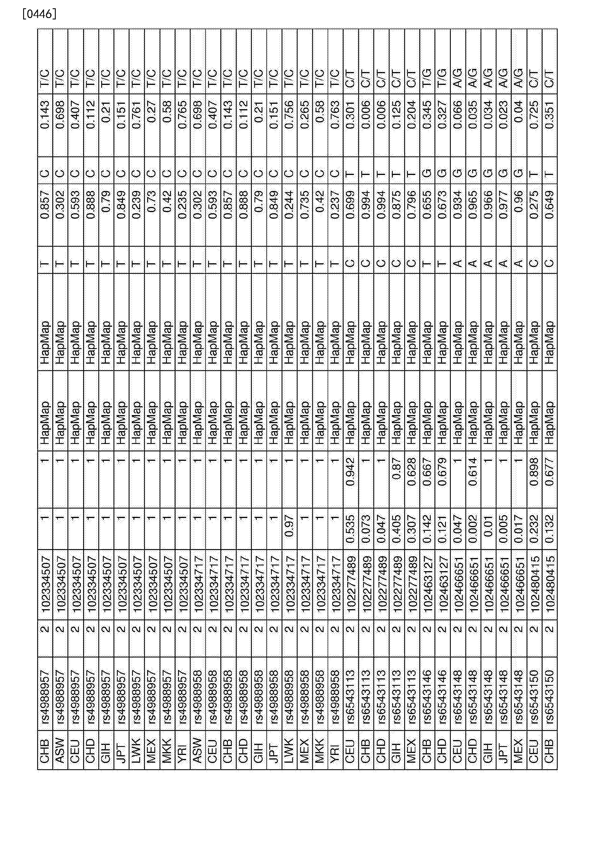 Figure CN107109494AD01171