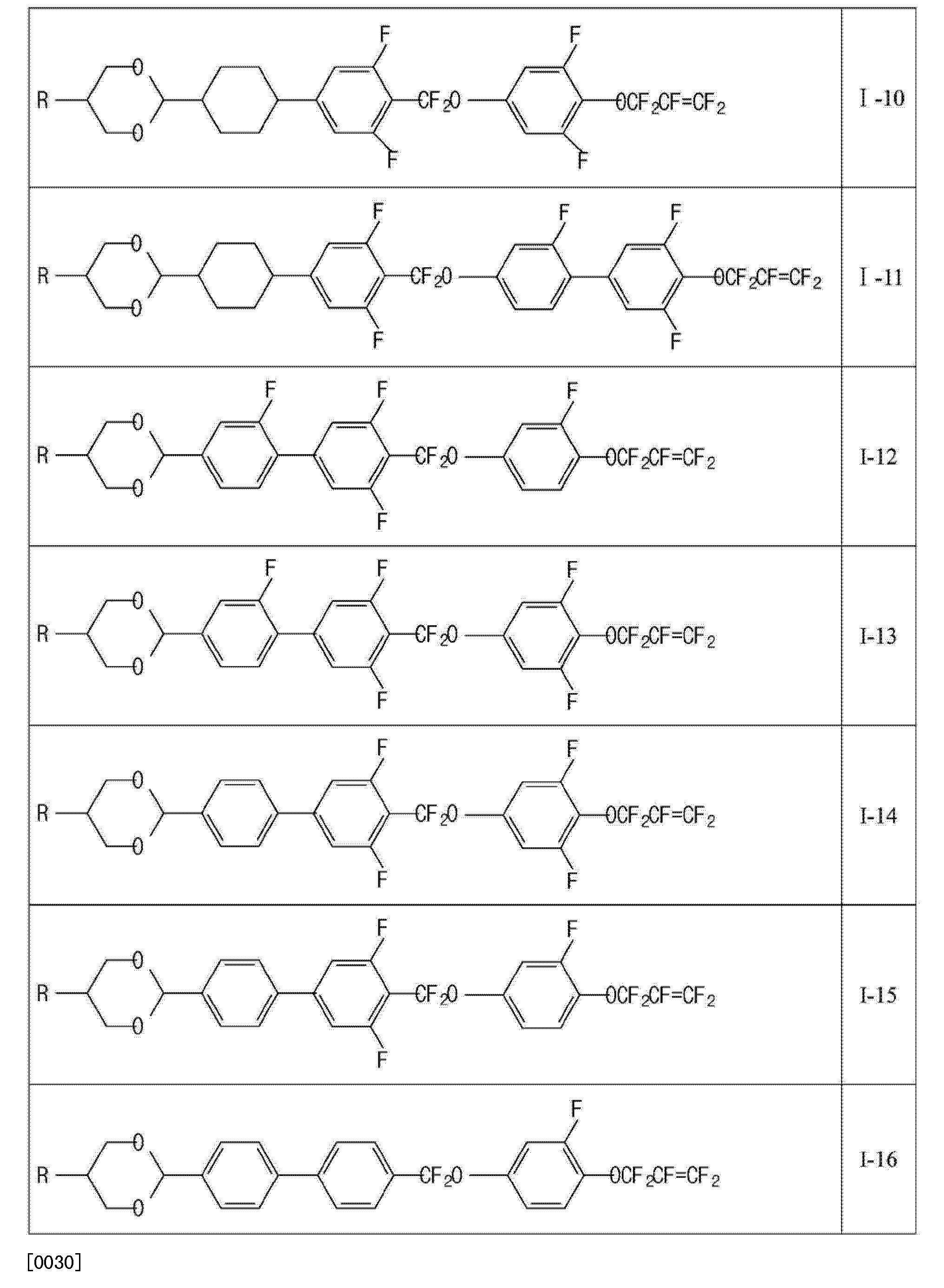 Figure CN103773386AD00141