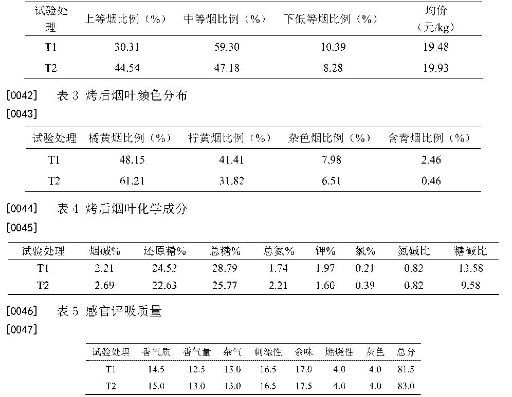 Figure CN103720022BD00081