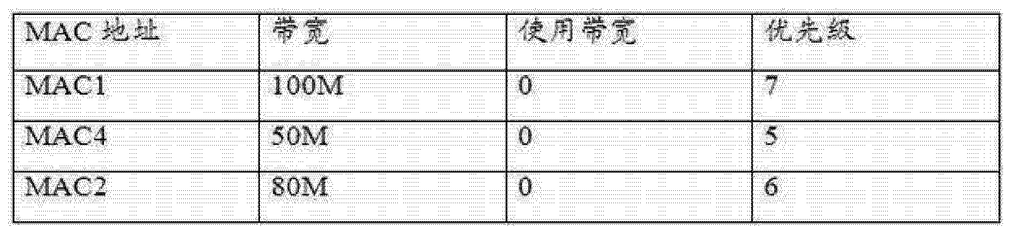 Figure CN102946350AD00091