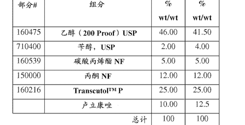 Figure CN102395274BD00471