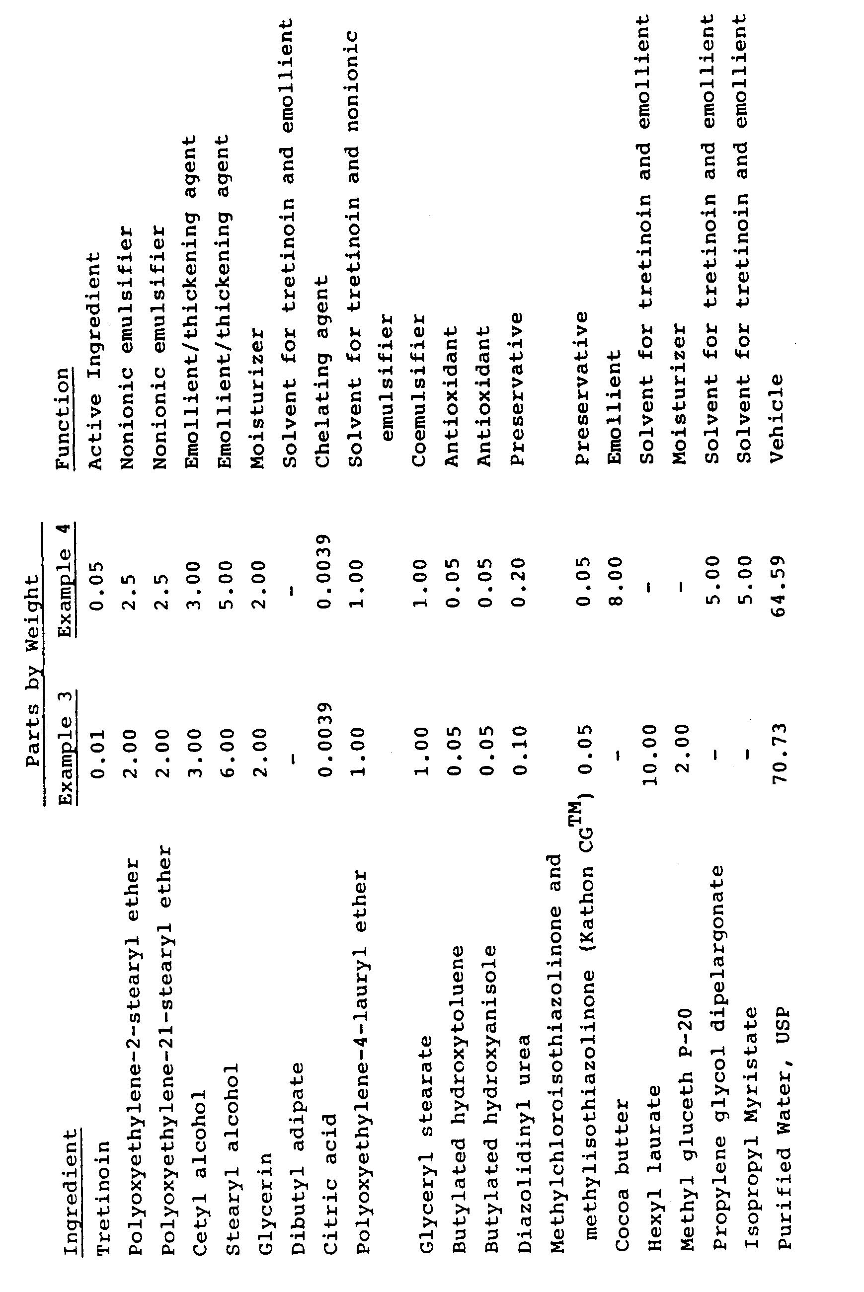 EP0408370B1 - Stable tretinoin emulsified cream formulations