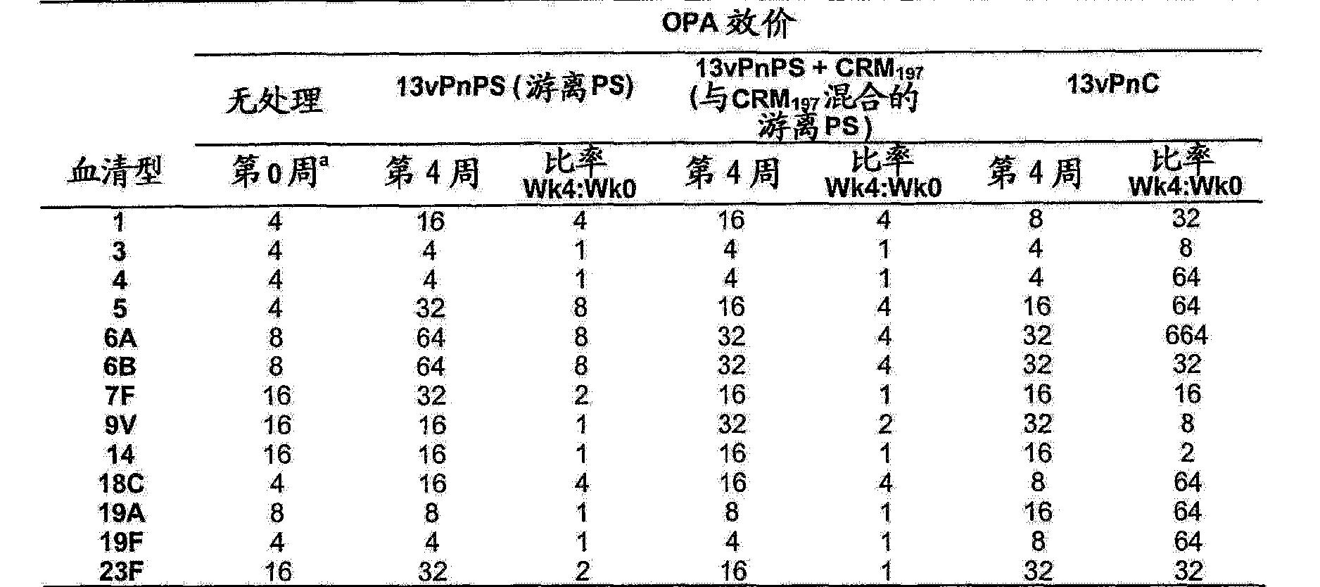 Figure CN104815327AD00281