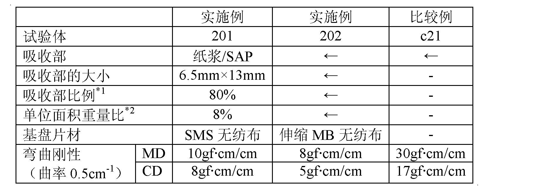 Figure CN102427790AD00171
