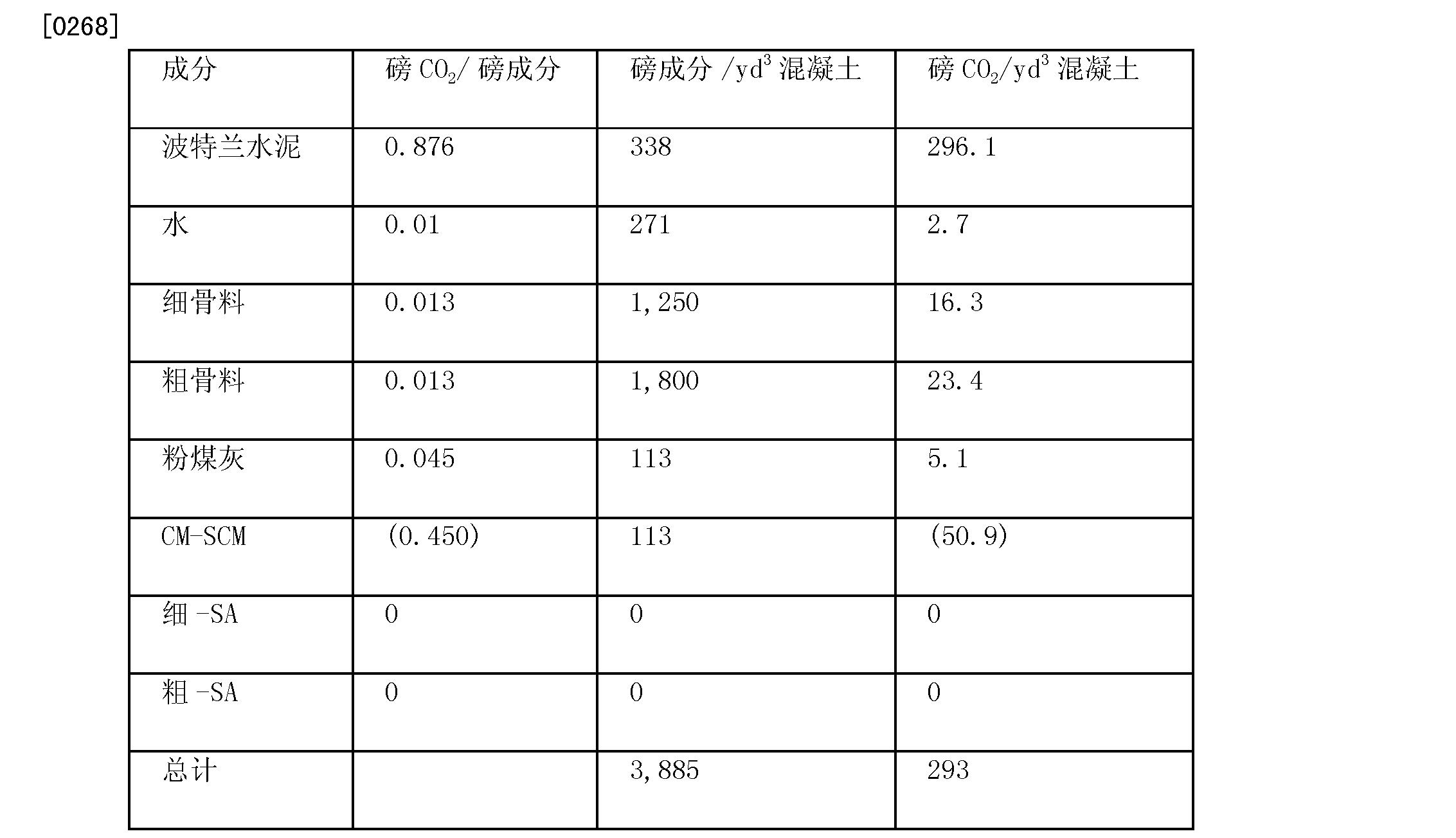 Figure CN101939269BD00412