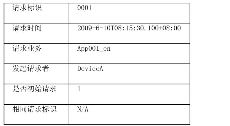 Figure CN101998682AD00182