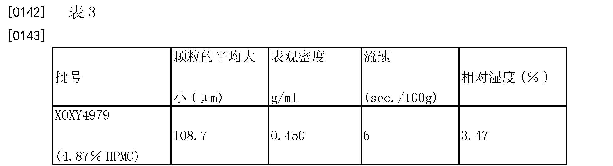 Figure CN101394840BD00142