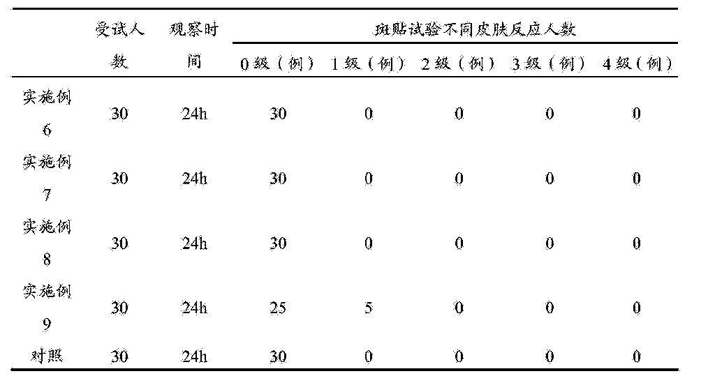 Figure CN105076246AD00242