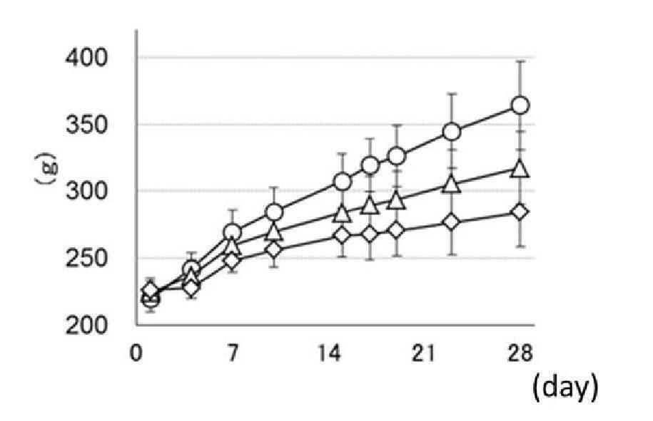 WO2015129812A1 - ステロイド剤投与で誘発される成長障害