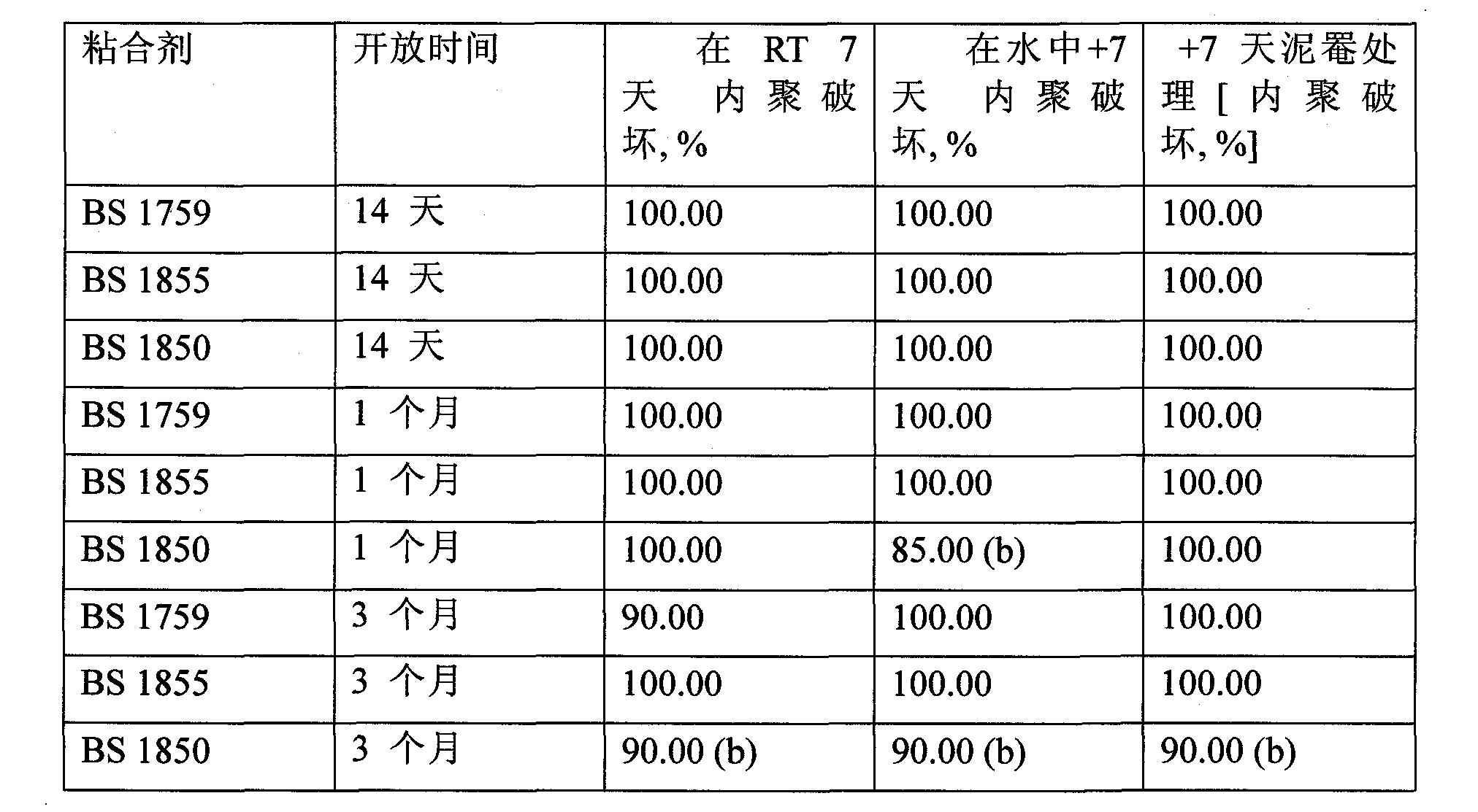 Figure CN102203194BD00181