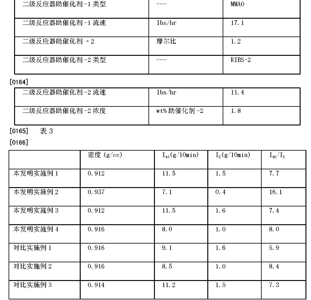 Figure CN103038281BD00251