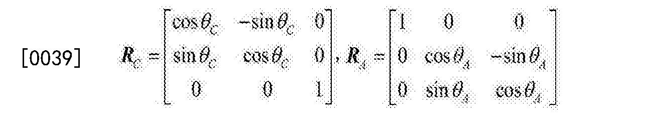 Figure CN105404238BD00071