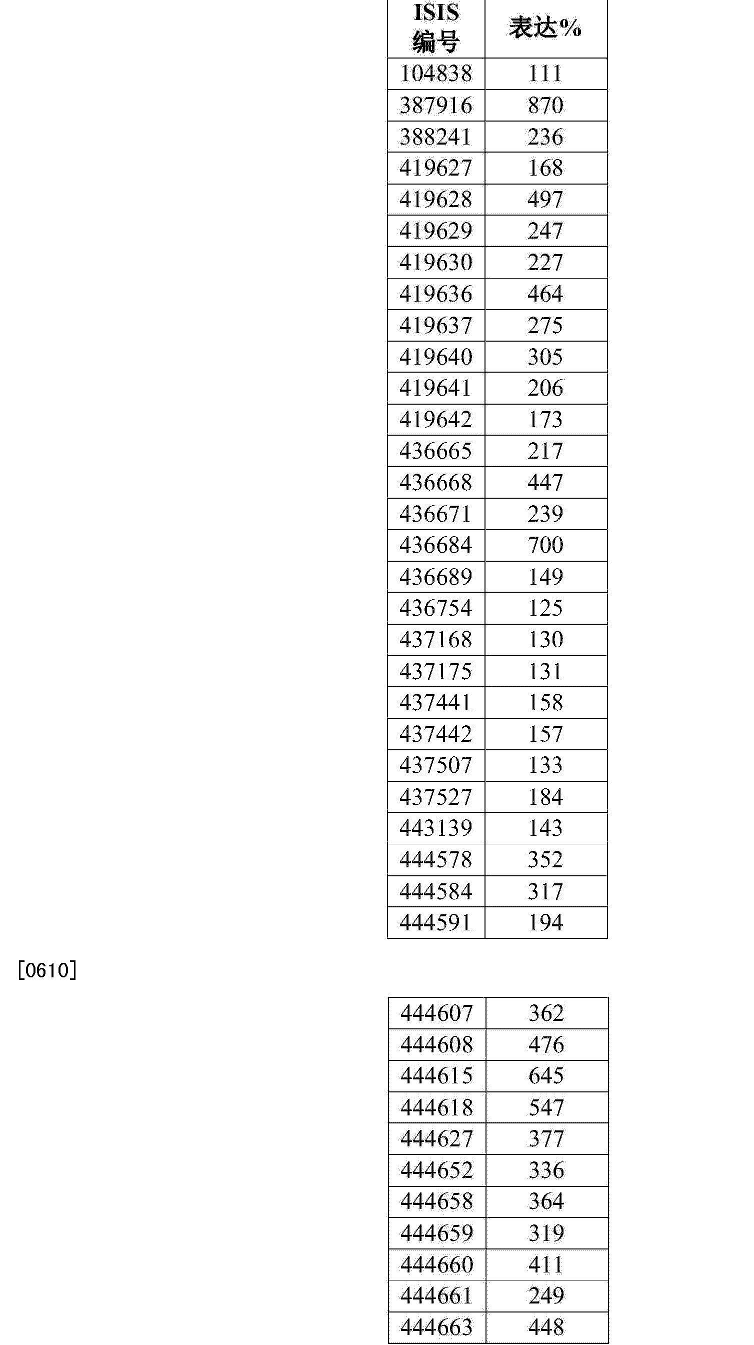 Figure CN104894129AD00711