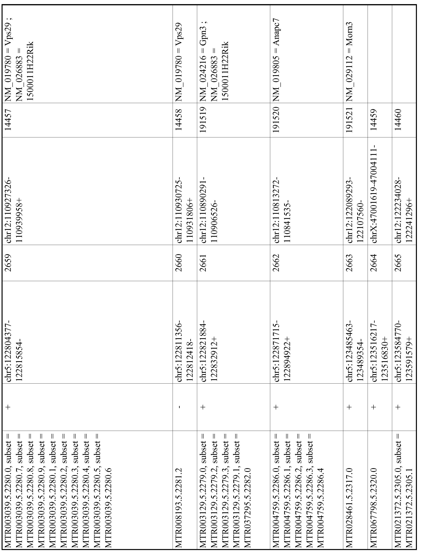Figure imgf000555_0001