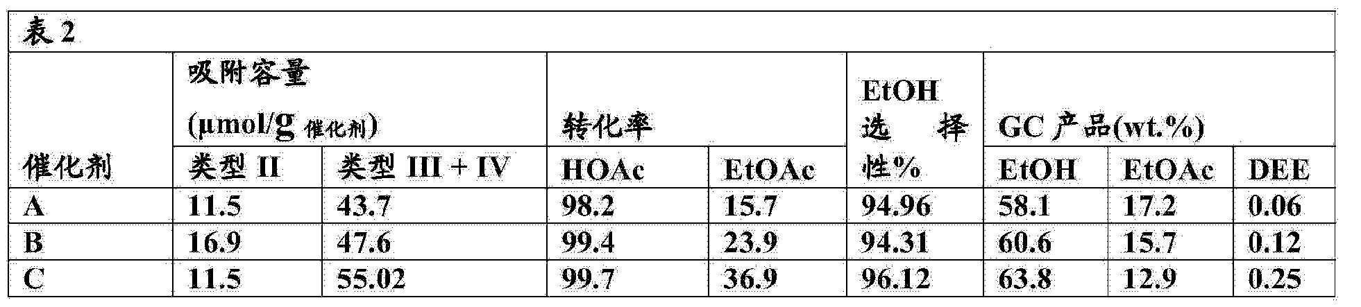 Figure CN104093484AD00161