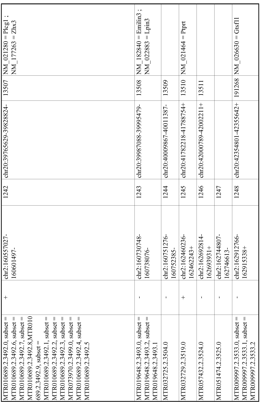 Figure imgf000349_0001