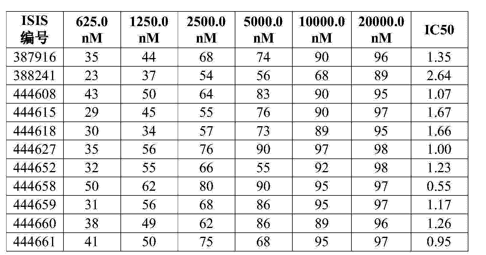 Figure CN104894129AD00471