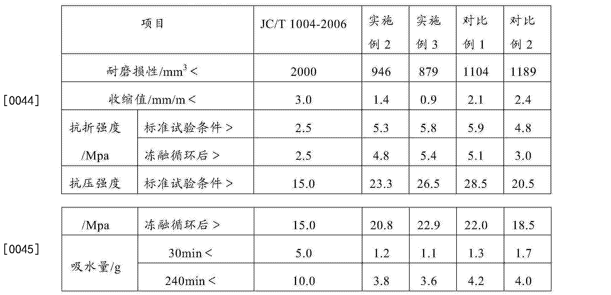 Figure CN105503072AD00061