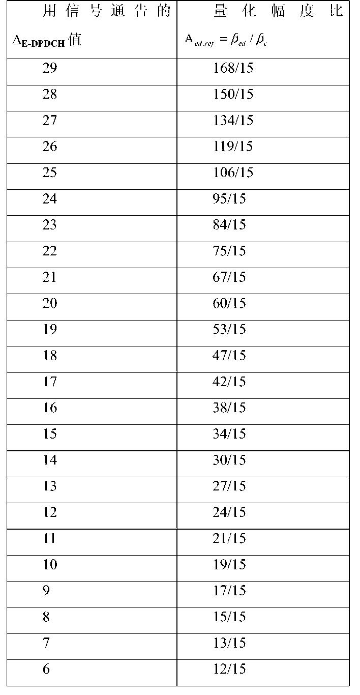 Figure CN102891729BD00091