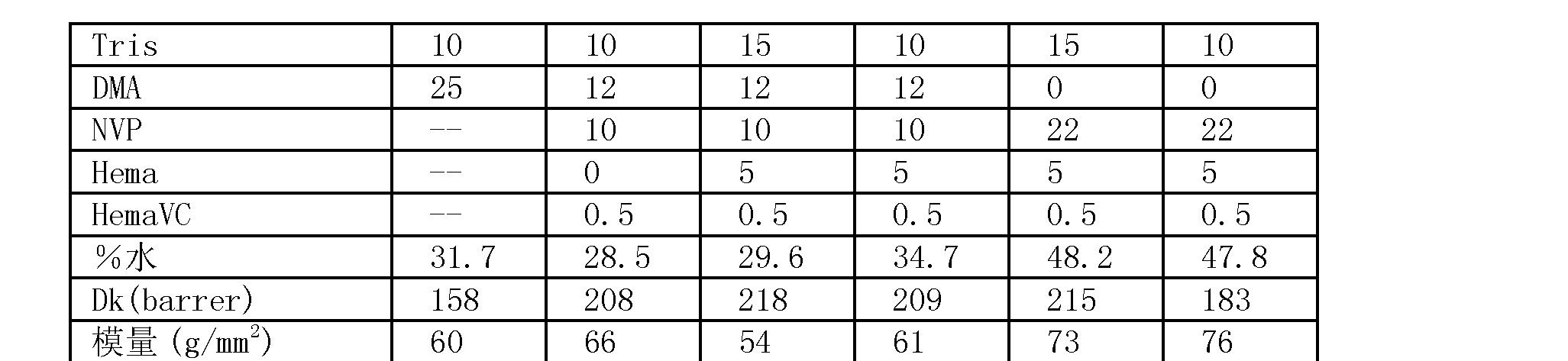 Figure CN101094879BD00151