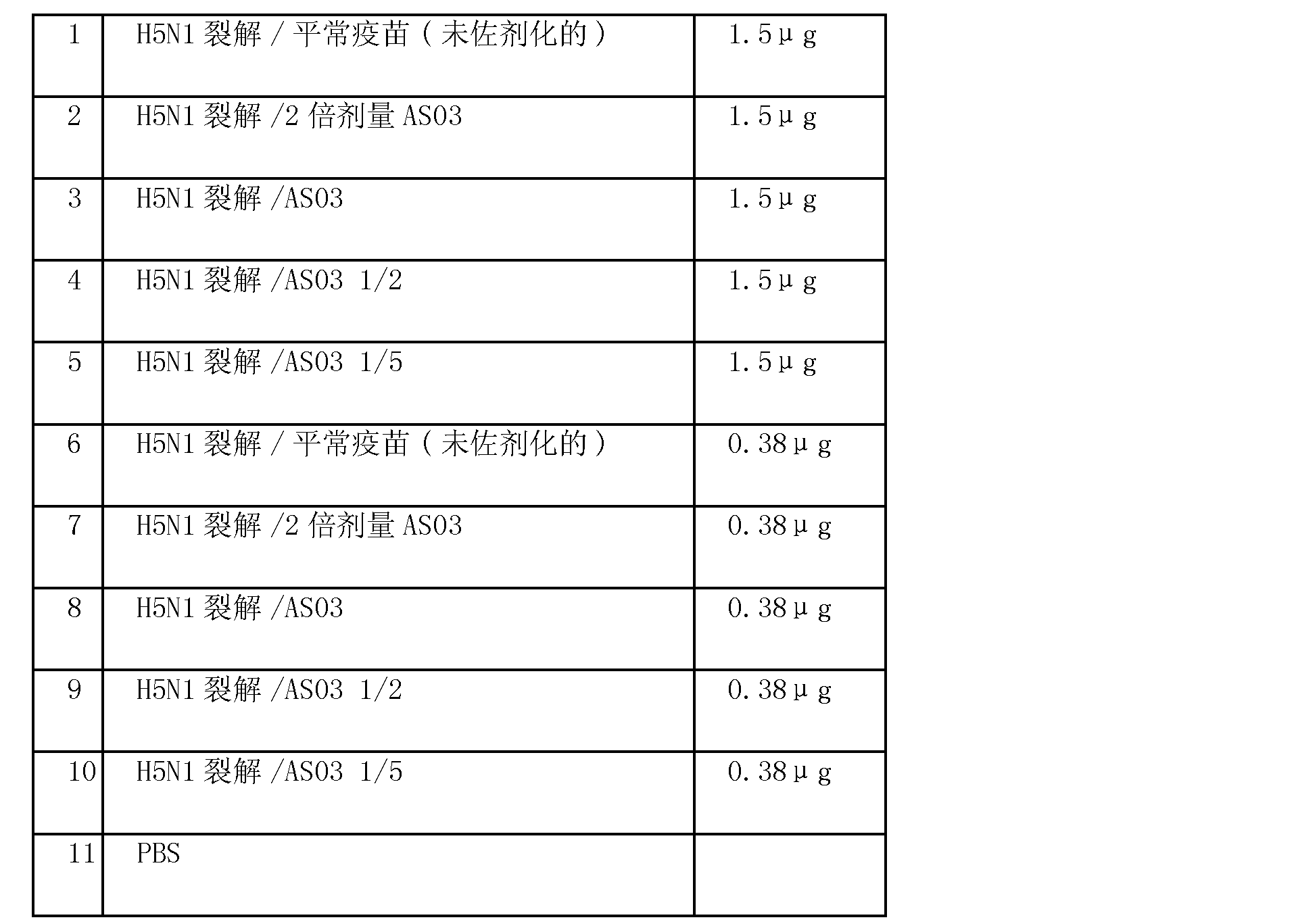 Figure CN102099052AD00401