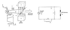 US8217537B2 - Magneto-plasma-dynamic generator and method of