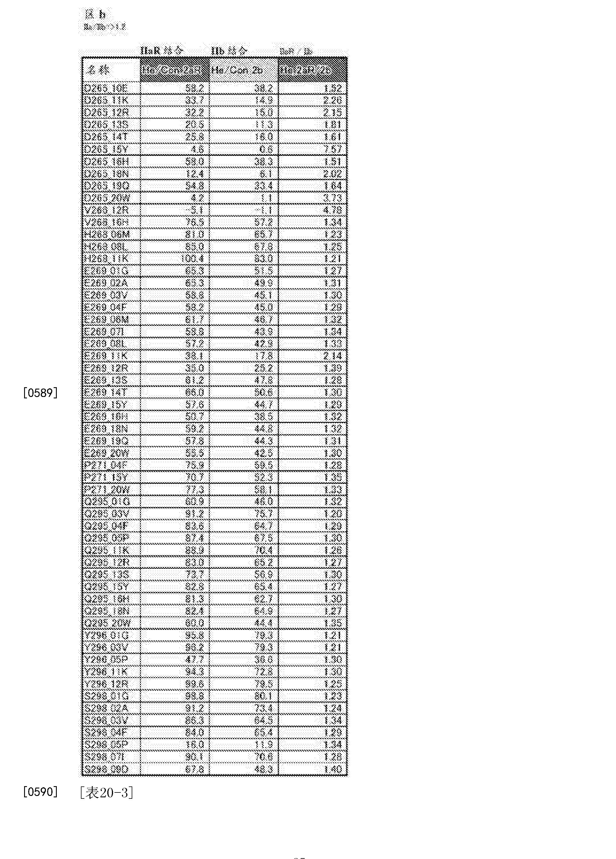 Figure CN105102618BD00951