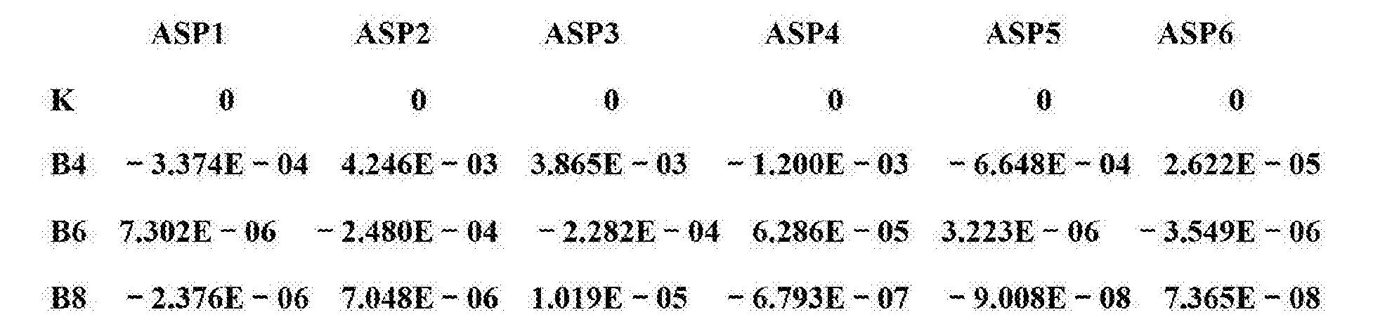 Figure CN103293674BD00261