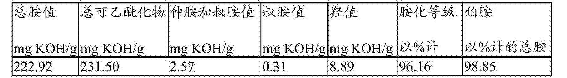 Figure CN105073966BD00381