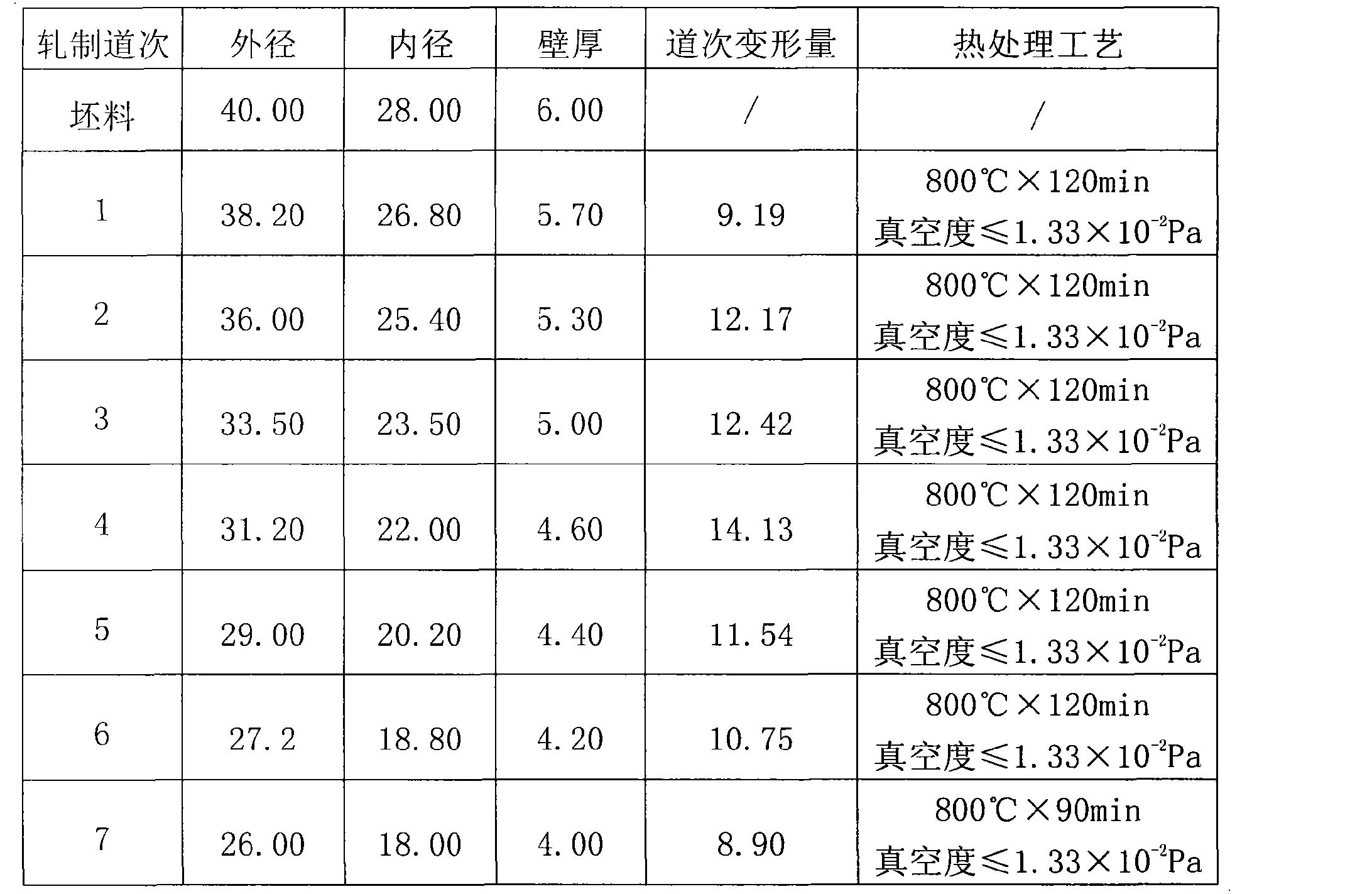 Figure CN102371288AD00071