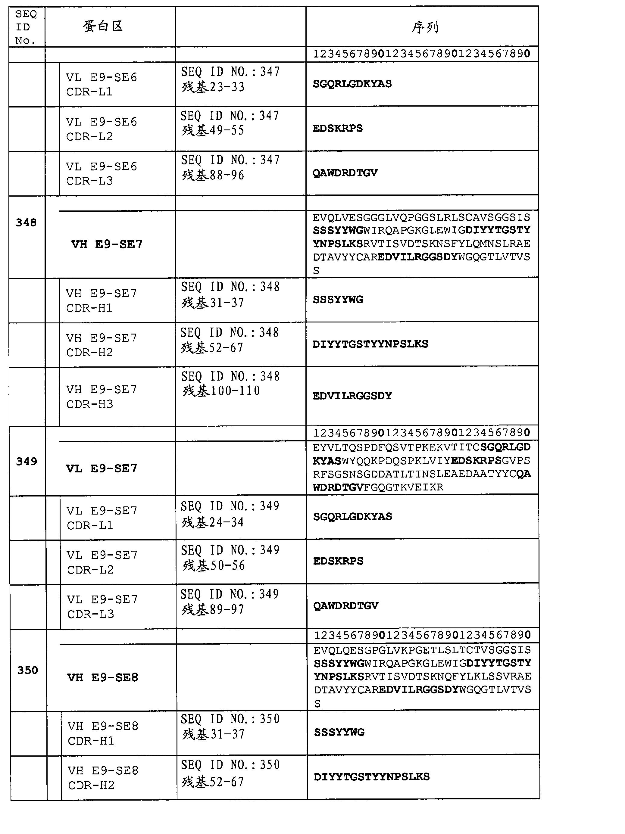 Figure CN102741288AD01321