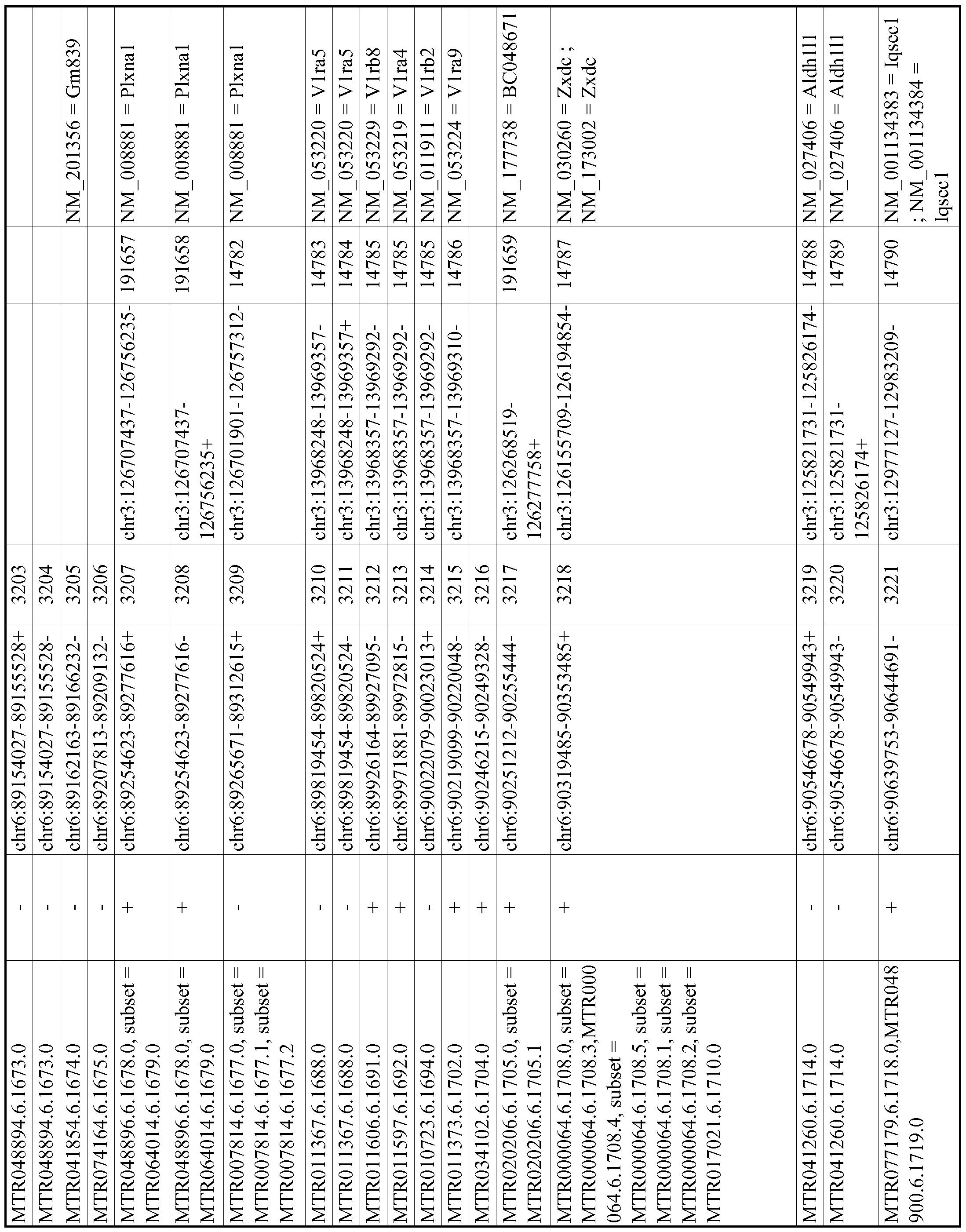 Figure imgf000638_0001