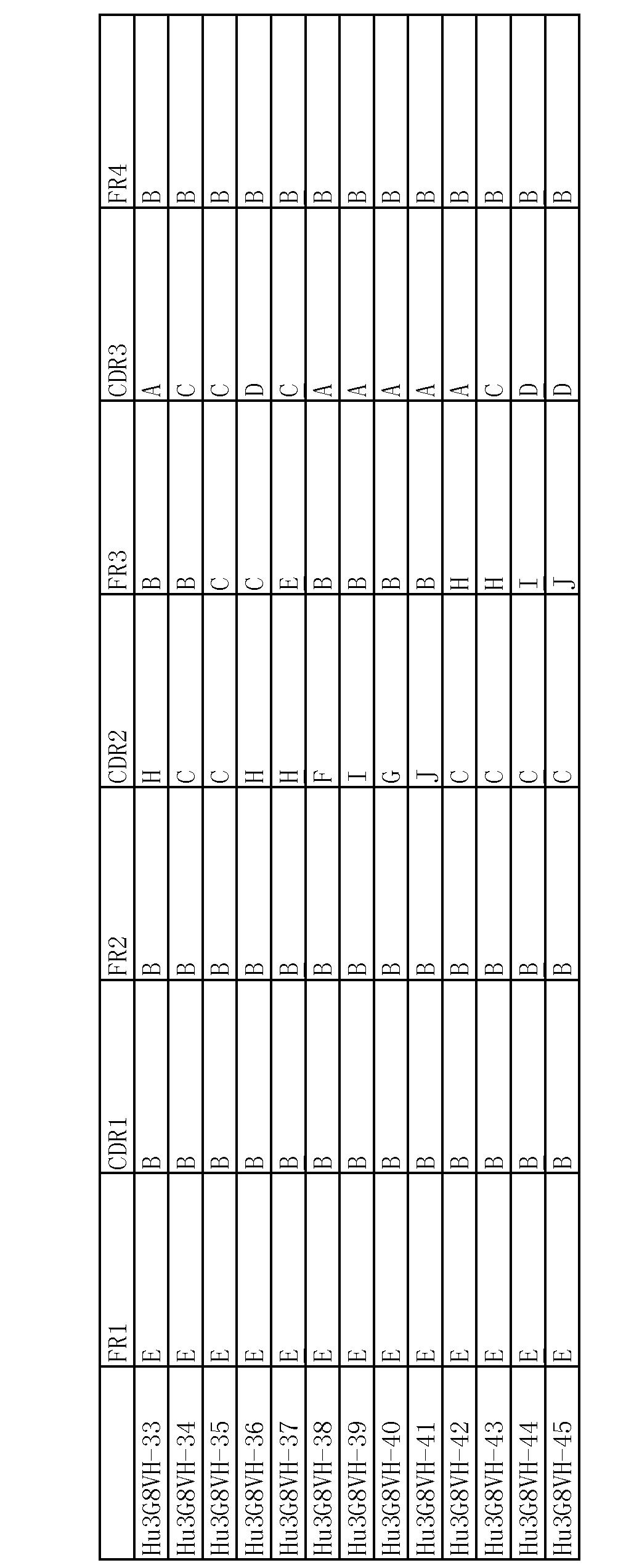 Figure CN103154025BD00551