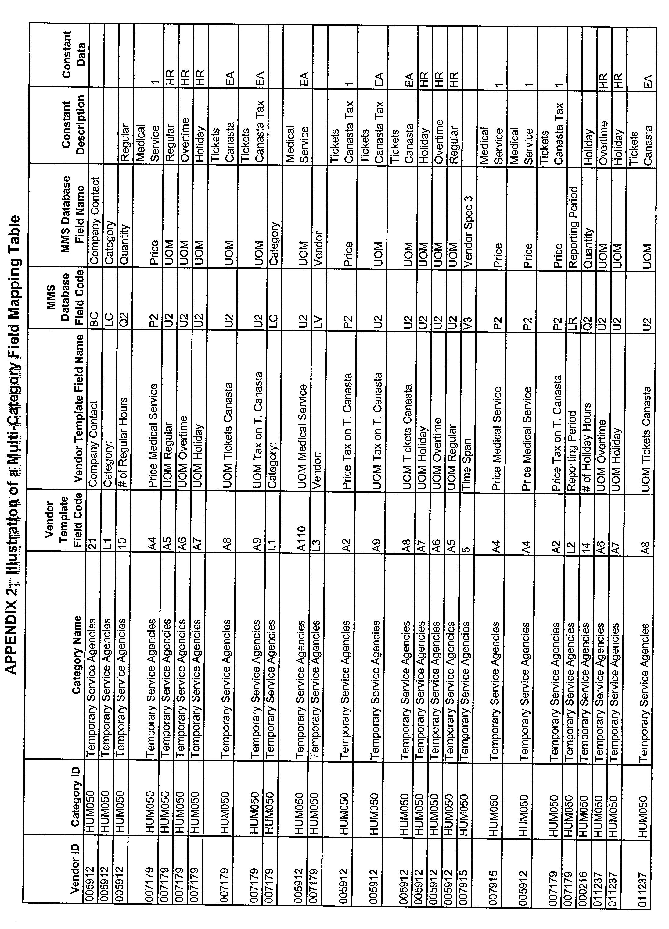 Figure US20020128938A1-20020912-P00027