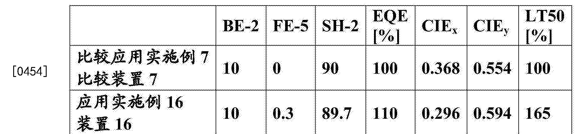 Figure CN105993083BD00691