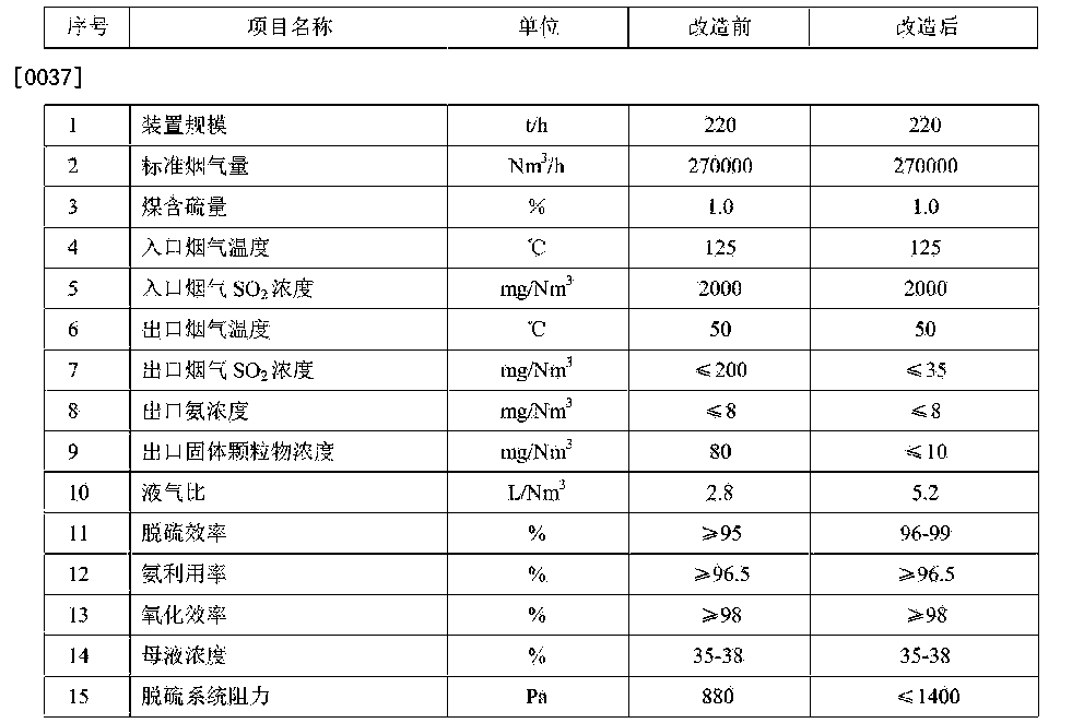 Figure CN205586757UD00061