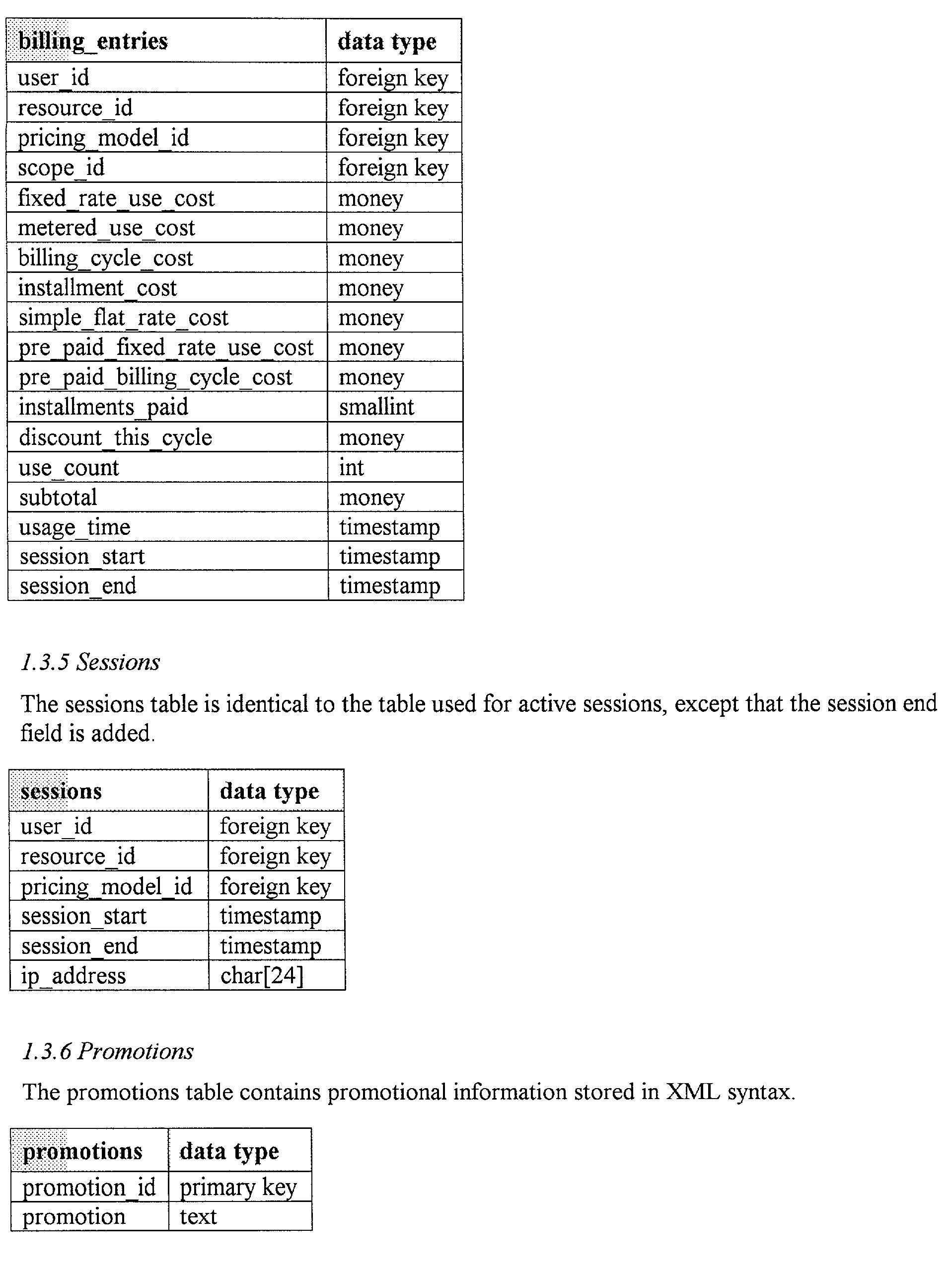 Figure US20040205648A1-20041014-P00013