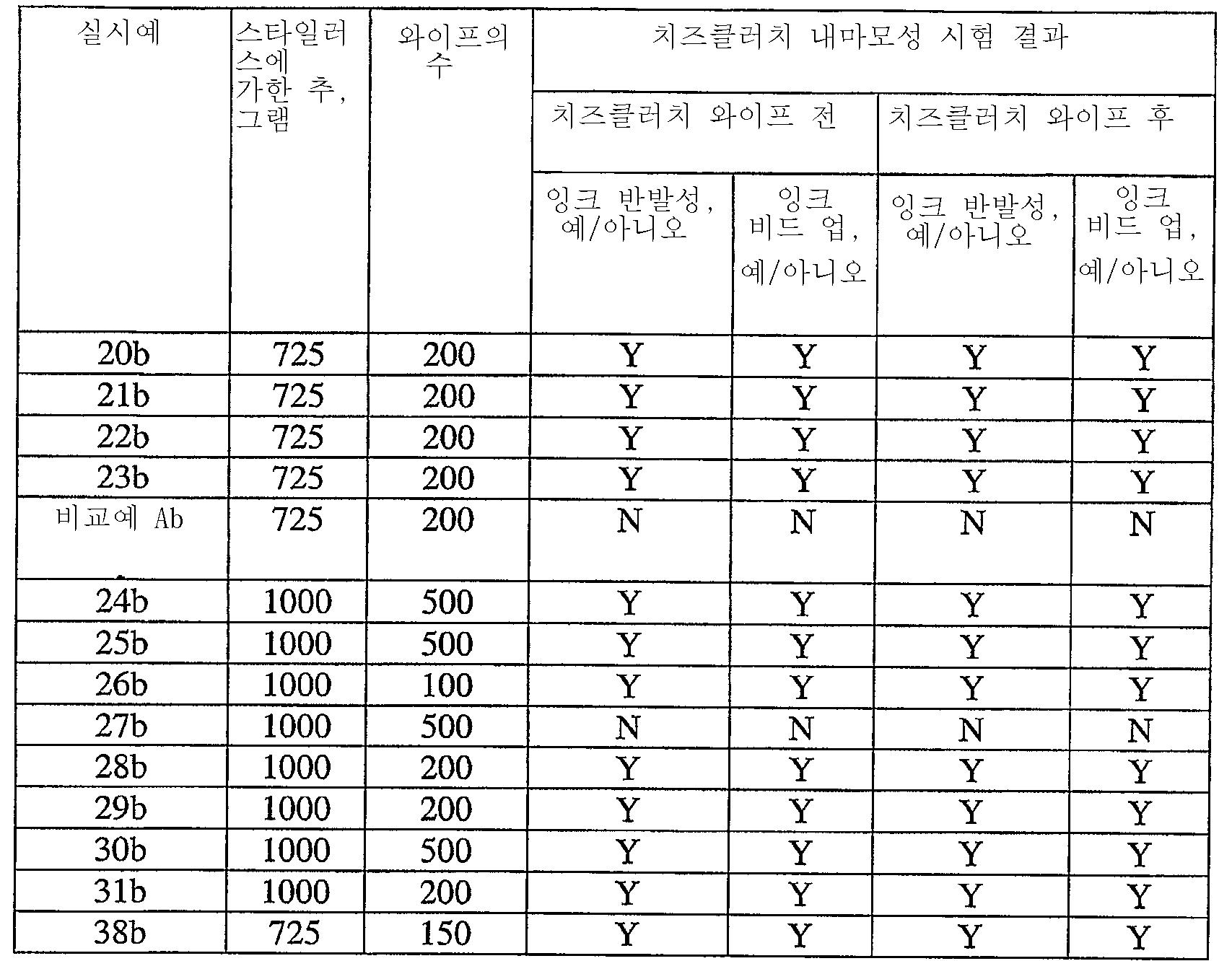 Figure 112006090278141-PCT00008