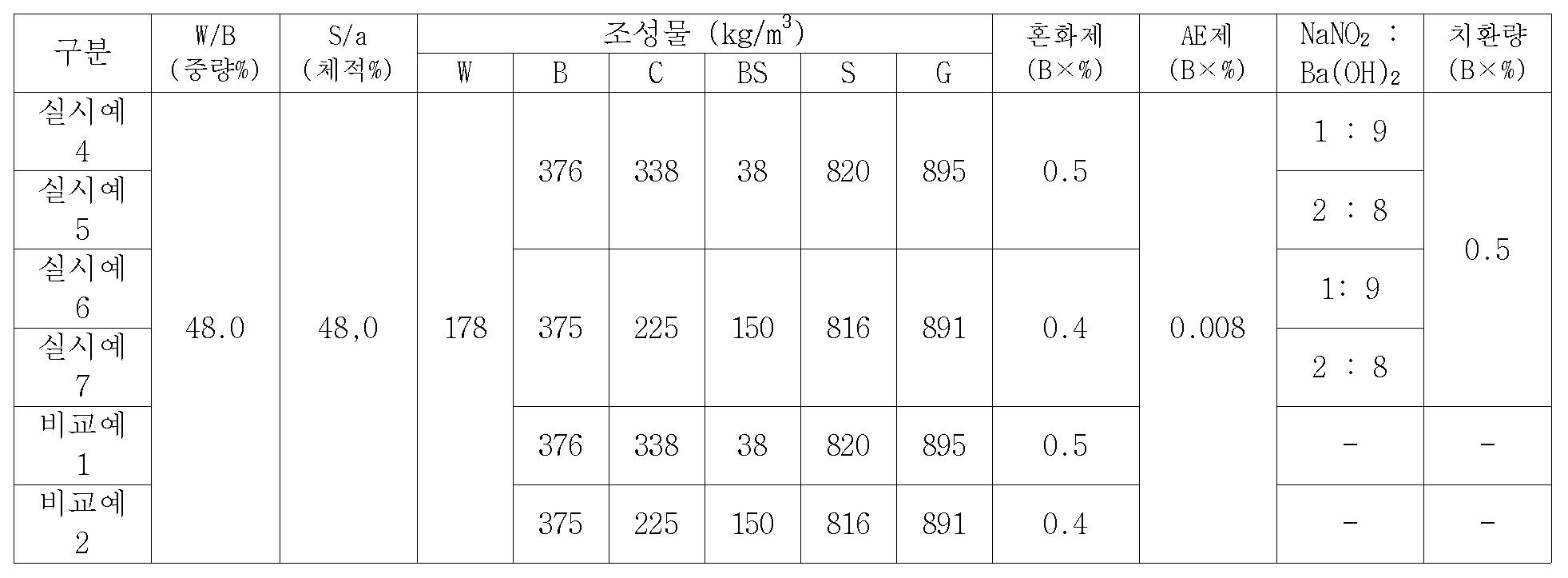 Figure 112013024466729-pat00009