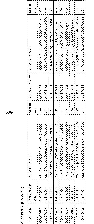 Figure CN107250362AD01141