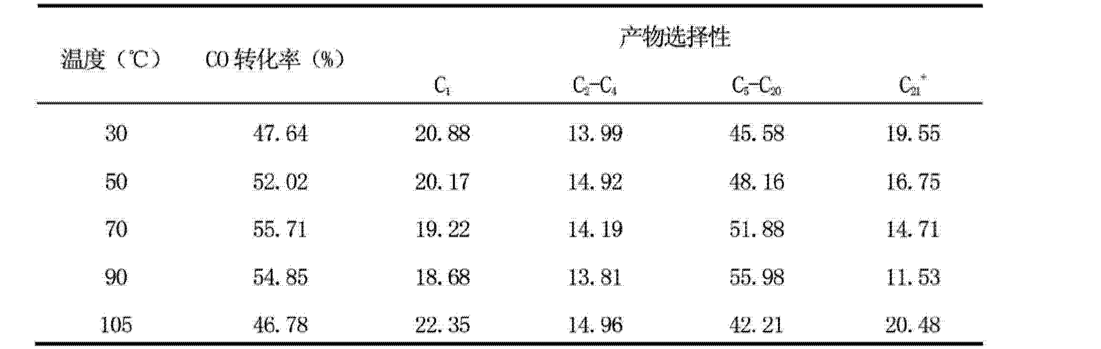 Figure CN103230797AD00082